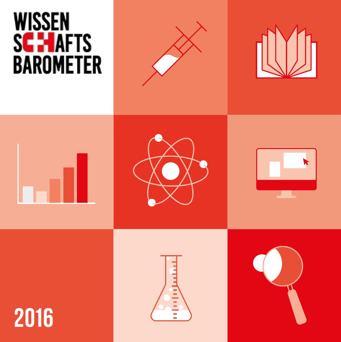 Wissenschaftsbarometer